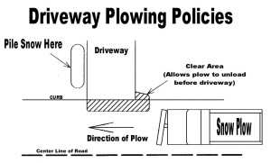 plowing-direction-1